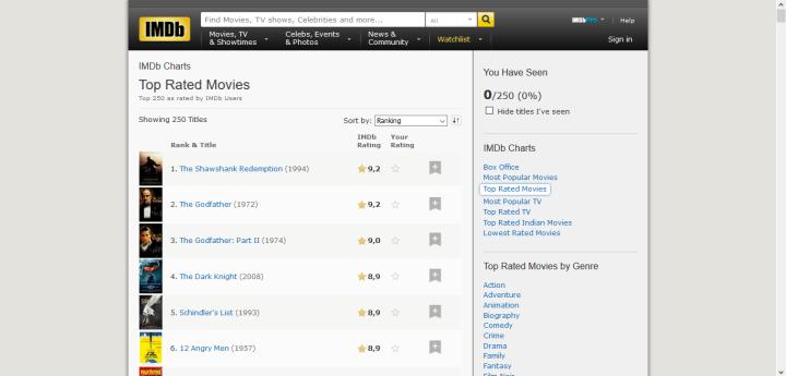 imdb top.png