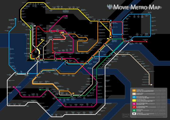 Movie Metro Map.png